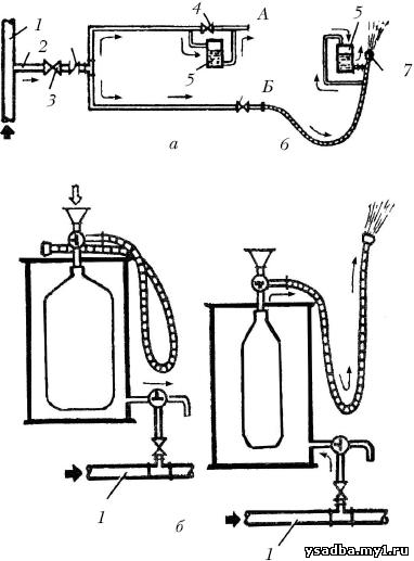 Схема опрыскивания (а) и