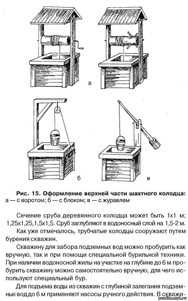 Пошаговая инструкция колодца своими руками 957